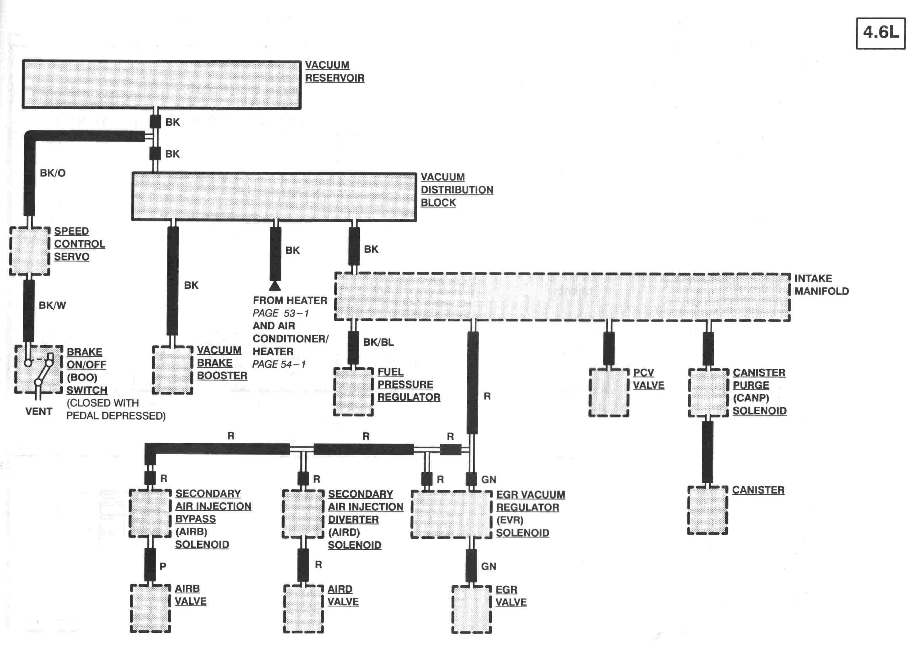 Gm Ecotec Engine Dimensions