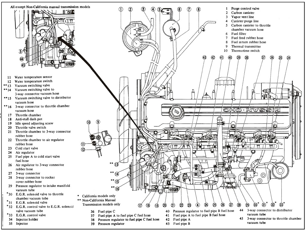 2008 pontiac g6 engine diagram