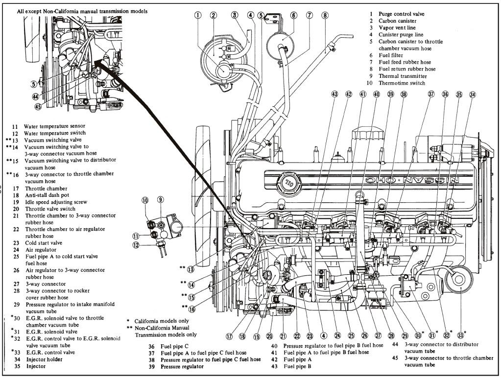 2008 pontiac g6 engine diagram