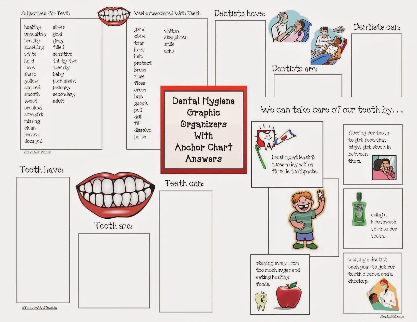 Dental Hygiene Graphic Organizers