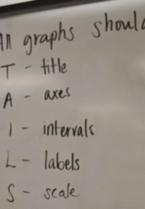 Image 1: TAILS taught in the classroom