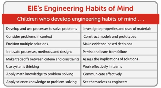 Learn more about EiE's Engineering Habits of Mind