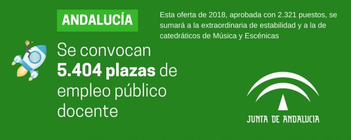 Andalucía convoca 5.404 plazas de empleo público docente para este año - Academia CLAUSTRO