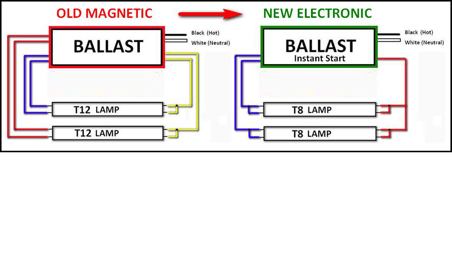 T8 Ballast Wiring Diagram. T8. Wiring Diagrams Instruction