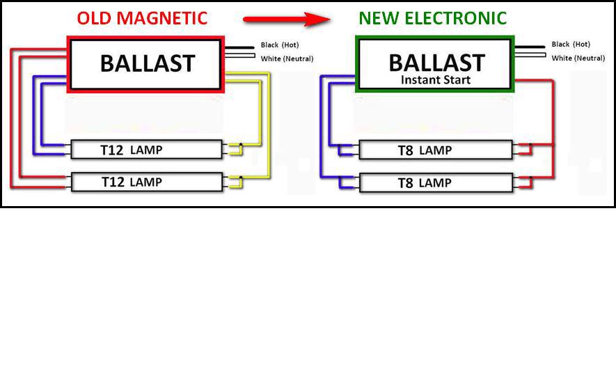 T5 light fixtures wiring diagram 4 ge ft and ft t volt lamp T1 Diagram VW Transporter T5 Fox Diagram