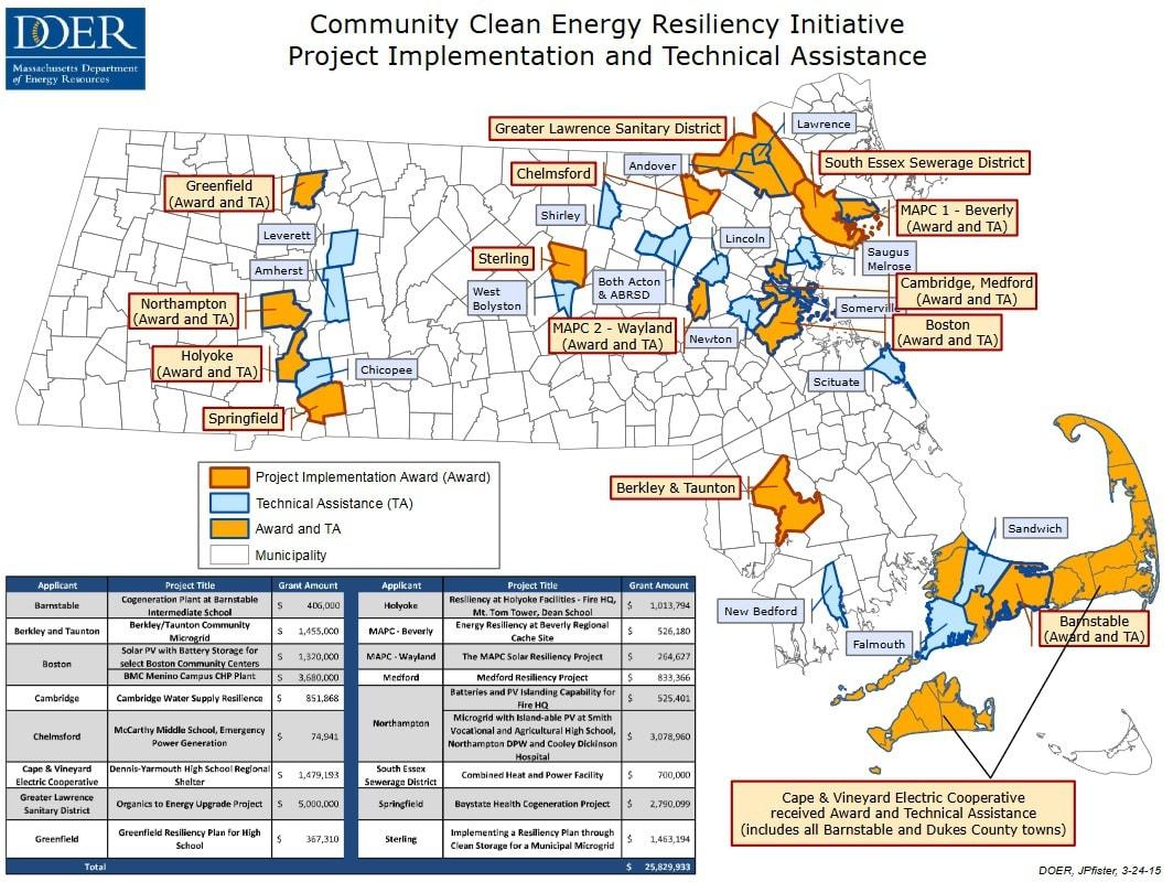 US DOE Sandia CEGCESA Collaborate To Provide Municipal Energy - Us muni map