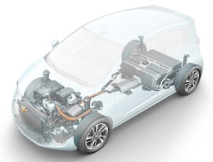 Electric Car -How Does It Work?