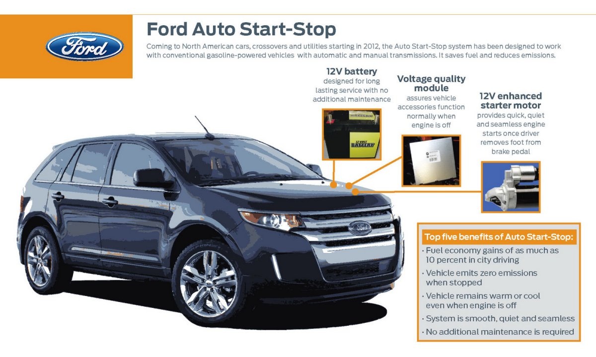 Ford,start-stop,stop-start, mpg, fuel economy