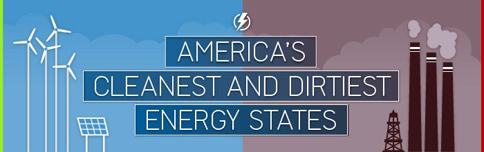America's Top 10 Cleanest Energy & Dirtiest Energy States