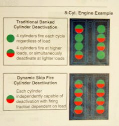 Delphi,Tula,Dynamic Skip Fire,cylinder deactivation,mpg,fuel economy
