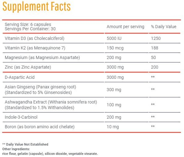 Hunter Test review of Ingredients