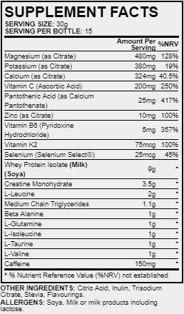 BlackWolf Eliminate Ingredients