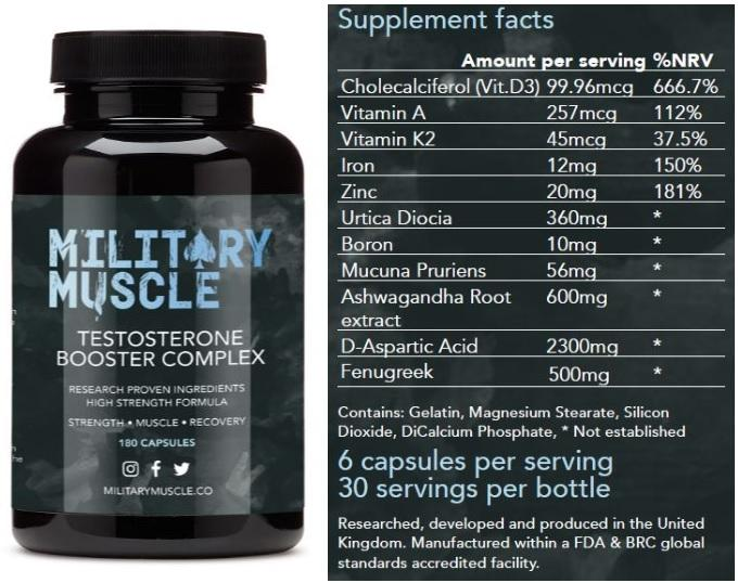Military Muscle ingredients review