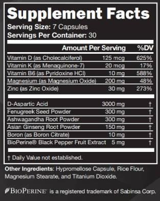TestoFierce Ingredients review - do these testosterone boosting ingredients work?
