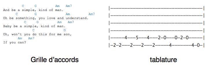 tablature guitare facile