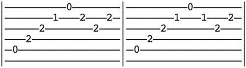arpèges doigts médiator guitare 3