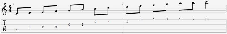 Apprendre composer guitare sans théorie solfège facile cours leçon