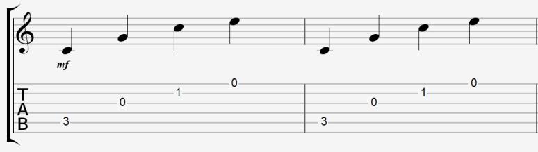 Fingerpicking arpège jeu au doigts guitare facile apprendre tuto