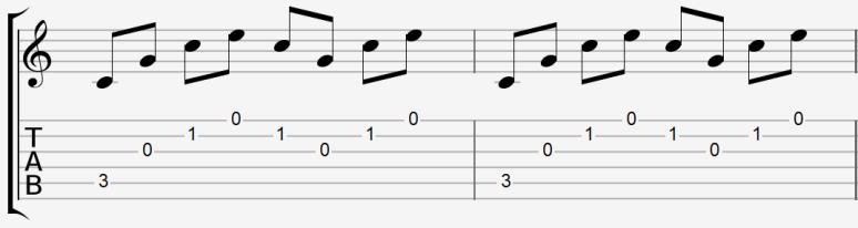 Fingerpicking mains droite jeu doigts arpèges cordes guitare apprendre jouer tuto cours facile