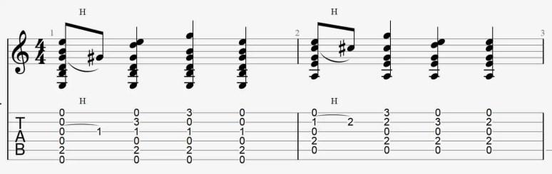 comment jouer et improviser un blues