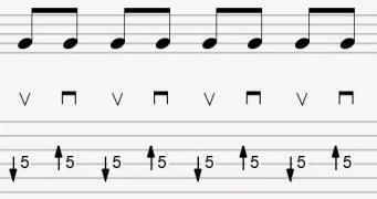 Exercice renforcer travailler aller retour médiator jouer plus vite alternate picking cours video velocité facile leçon tuto guitare
