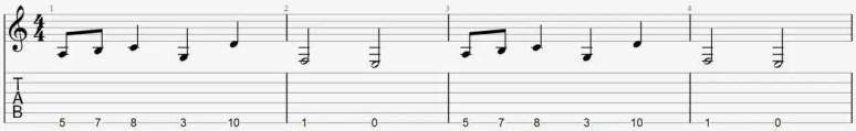 apprendre notes guitare manche connaître schéma exercice
