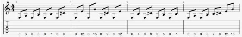 comment lire une tablature facile tuto leçon exercice repère