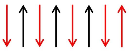 exercice progresser en rythmique tuto cours facile leçon astuces