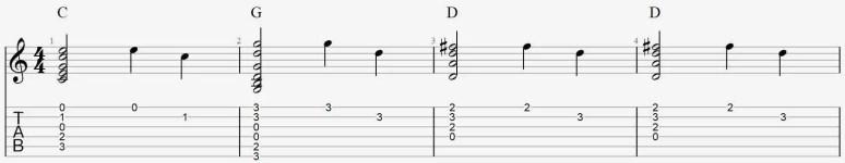 exercice tablature facile