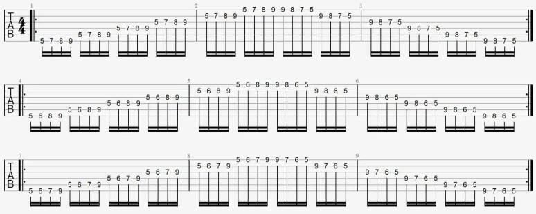 Exercices de doigts tablature écarts