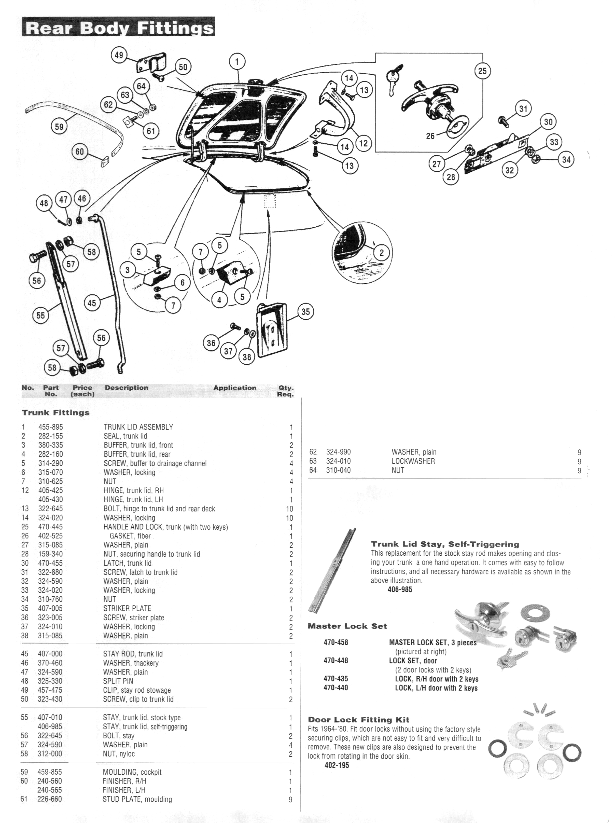 Clenet Parts And Accessories