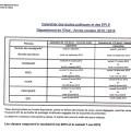 Information-sur-les-ecoles-publiques-les-restaurants-scolaires-et-les-services-periscolaires-de-Clermont-seront-fermes-le-vendredi-6-mai-2016