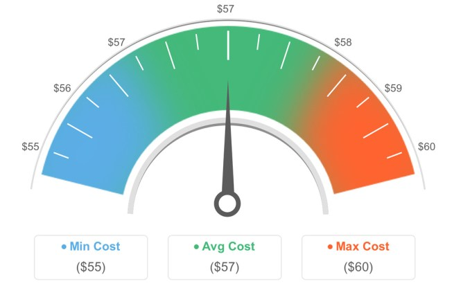 Mattress Disposal Philadelphia Pa Average Costs