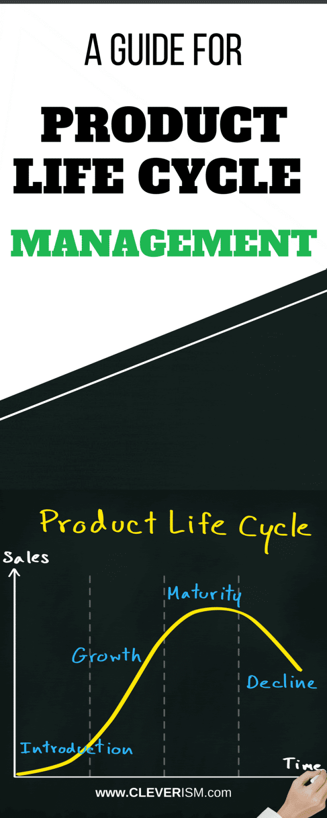 A guide for product life cycle management save falaconquin
