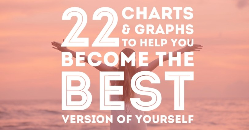 From clearing out your closet to eating better to feeling happier and more confident, these 22 graphics will guide you on your journey to being a better you!