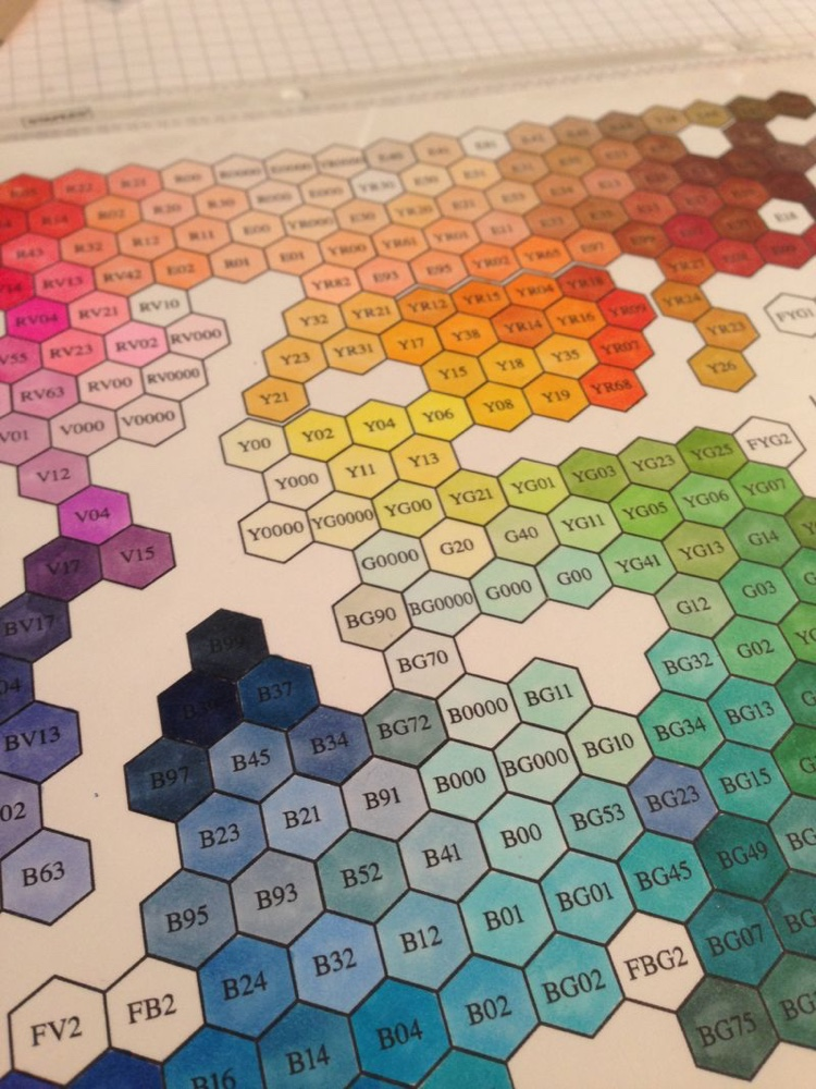 It's just a picture of Printable Prismacolor Color Chart in template