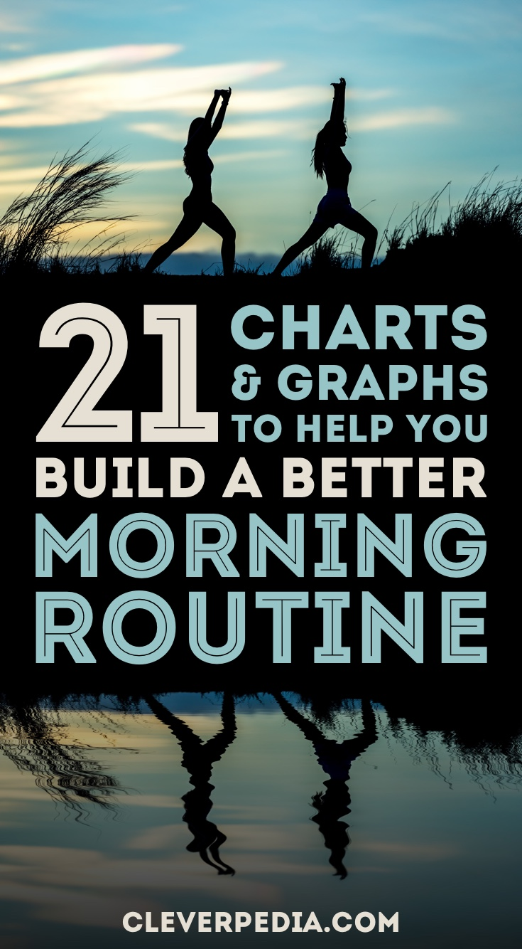 From Getting A Better Nights Sleep To Enjoying An Energized Morning These 21 Charts And