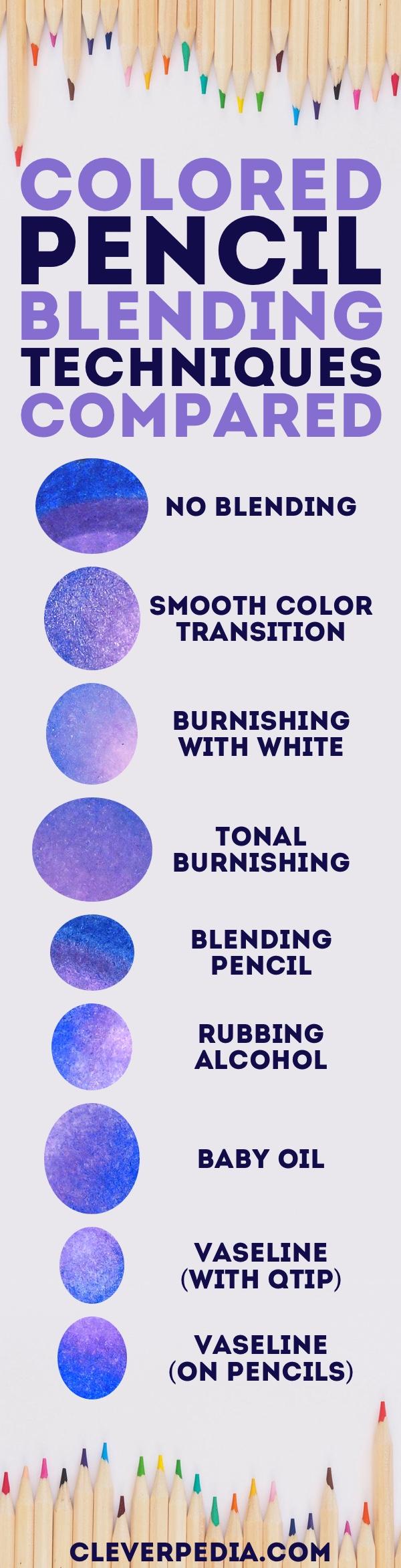 - Colored Pencil Blending Techniques: Pencil Tricks, Solvents & More