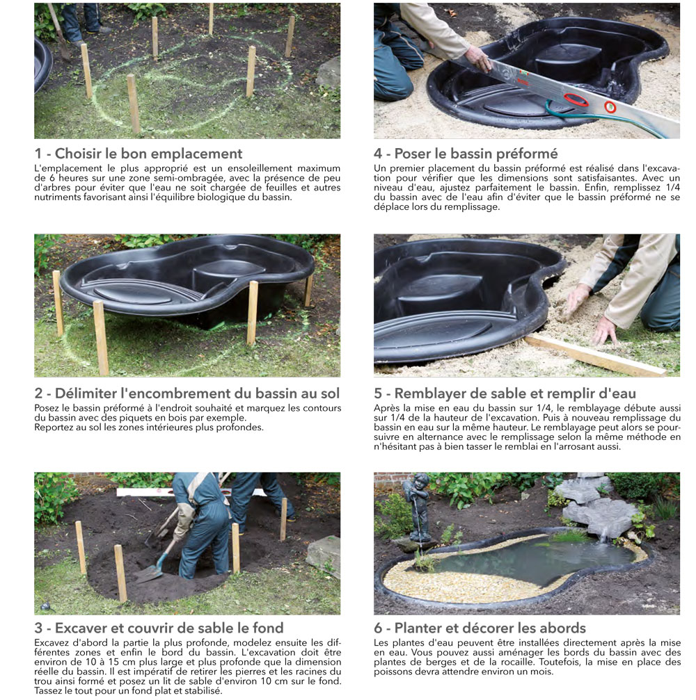 acheter une bassin de jardin preforme