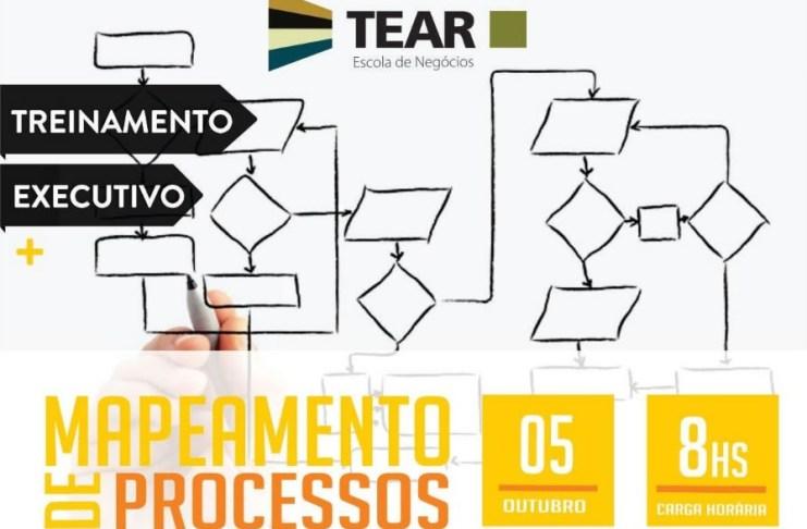 mapeamento de processos tear