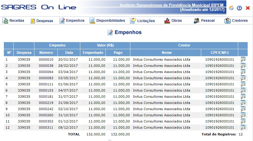bananeiras - TCE suspende contrato de R$ 467 mil entre Prefeitura de Bananeiras e empresa de consultoria