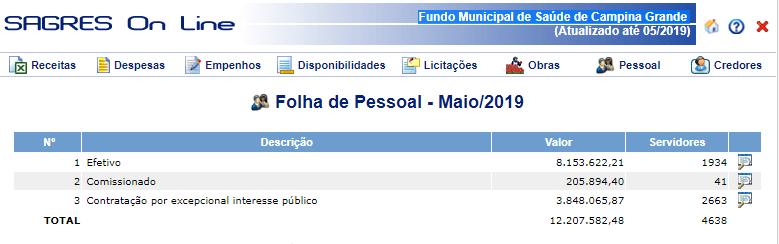 fundo municipal de saude de campina grande - Romero Rodrigues revela previsão de concurso com mais de 1000 vagas para Saúde e Educação