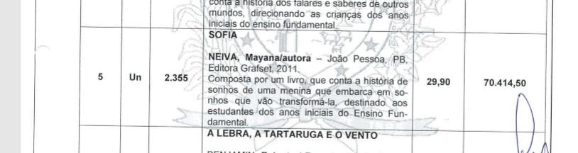 contratoneiva - MECENAS PARTICULAR: Atriz Mayana Neiva é investigada pela Calvário por vender livros ao Governo da Paraíba com a própria editora