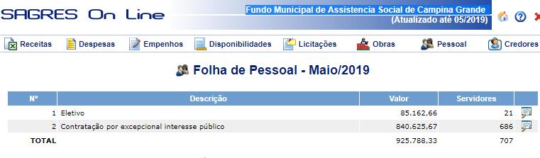 fundo municipal de assistencia social de campina grande - Romero Rodrigues revela previsão de concurso com mais de 1000 vagas para Saúde e Educação