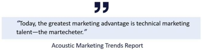 Acoustic reveals AI and machine studying are high advertising and marketing developments in new report 2