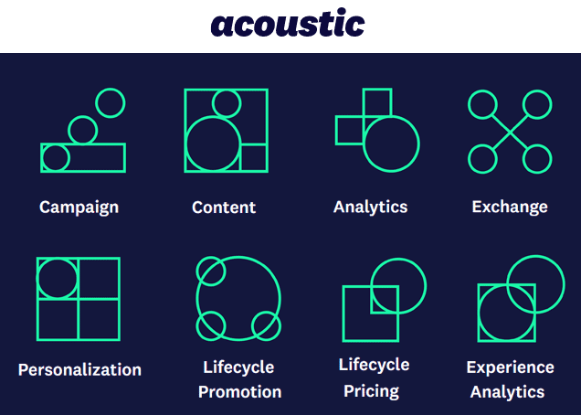 Acoustic offers recommendations on future proofing your martech stacks and spotlight 'belief' as a key development for 2020 2
