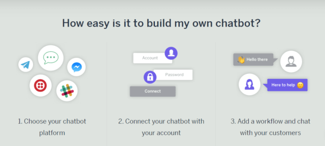 Top seven chatbot platforms and tools FlowXo