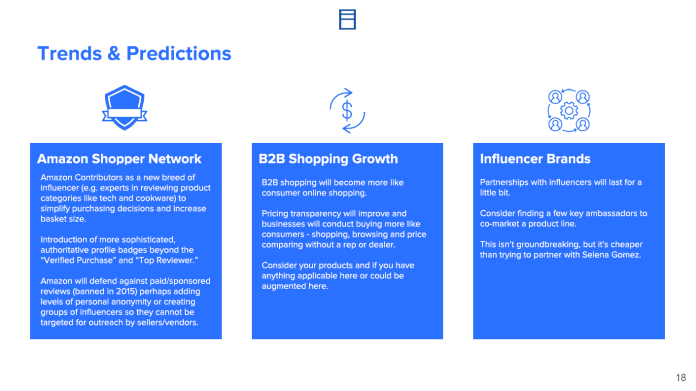 predictions for further ecommerce disruptions in 2019