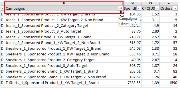 Example of sorting data campaign-wise