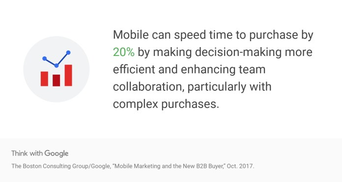mobile use can speed path to purchase time by 20%